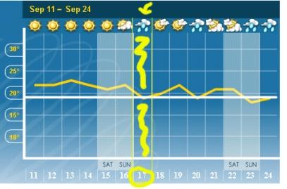 bbay-forecast-copy.jpg